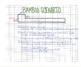 Visual representation of bamboo scenario.